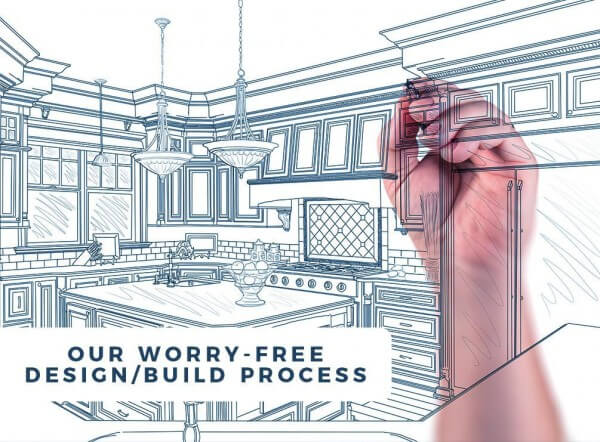 Our worry free designbuild process from the blueprints to the post construction cleanup our team will be there to handle everything heres a closer look at our process malvernweather Choice Image